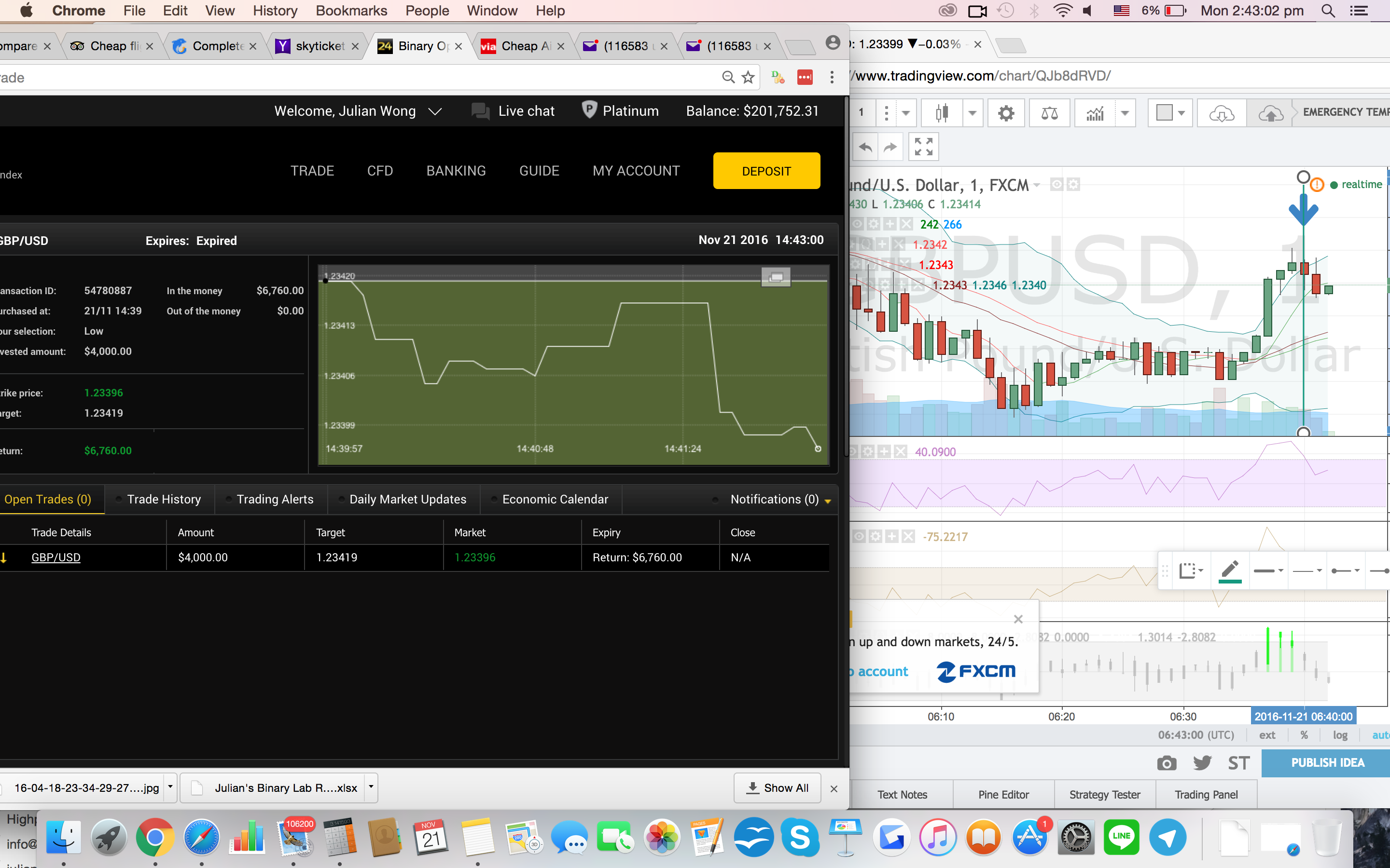 Binary option chat