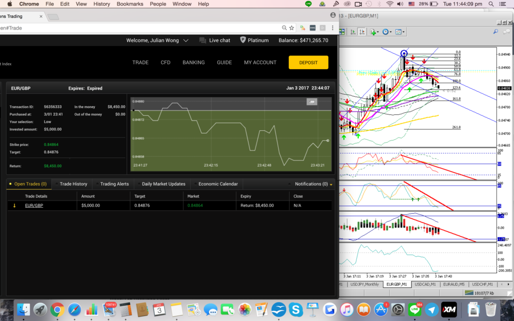 Binary option in usa